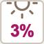 Mat poudré 3% de brillance
