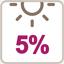 Mat lavable 5% de brillance